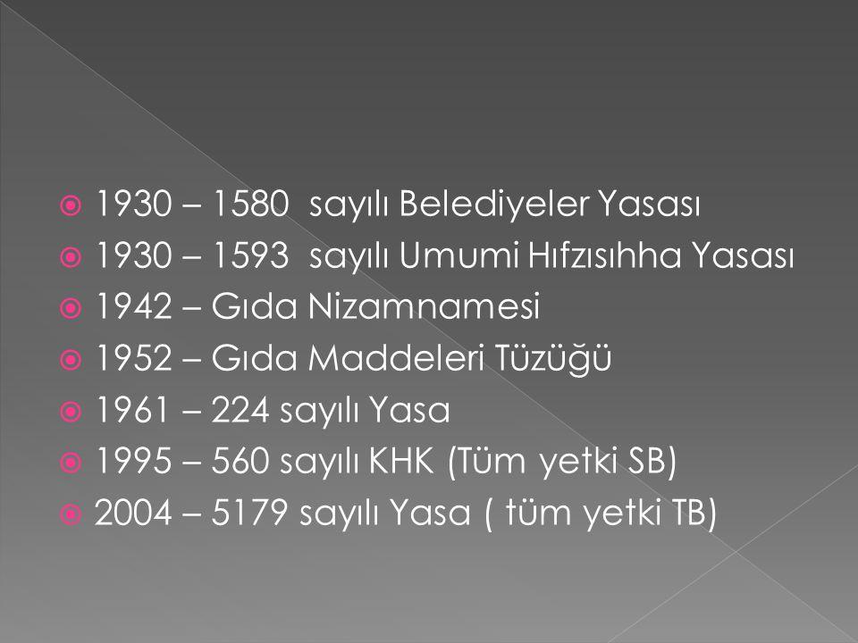 1930 – 1580 sayılı Belediyeler Yasası