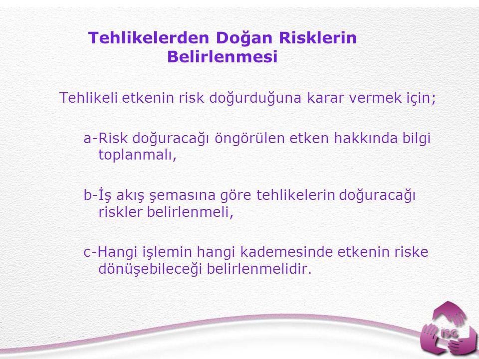 Tehlikelerden Doğan Risklerin Belirlenmesi