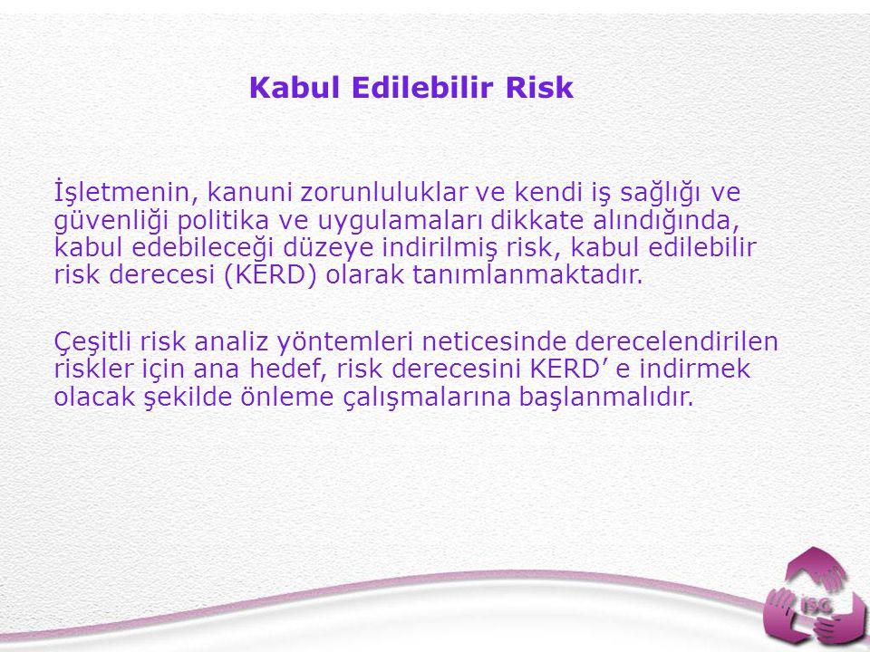 Kabul Edilebilir Risk