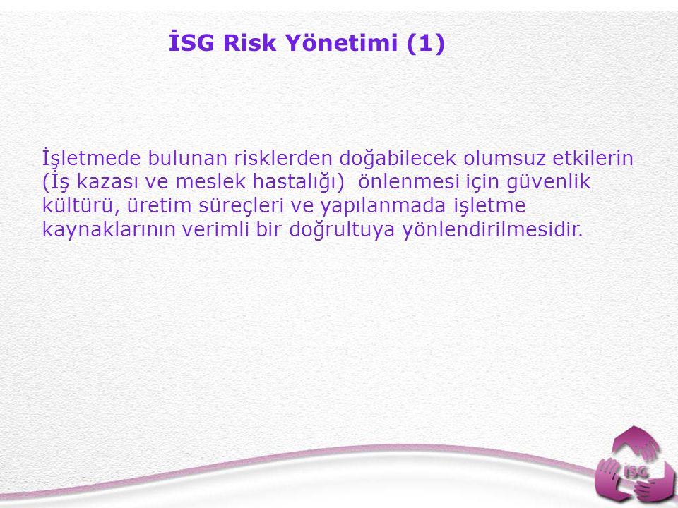 İSG Risk Yönetimi (1)