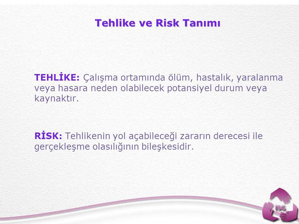 Tehlike ve Risk Tanımı TEHLİKE: Çalışma ortamında ölüm, hastalık, yaralanma veya hasara neden olabilecek potansiyel durum veya kaynaktır.