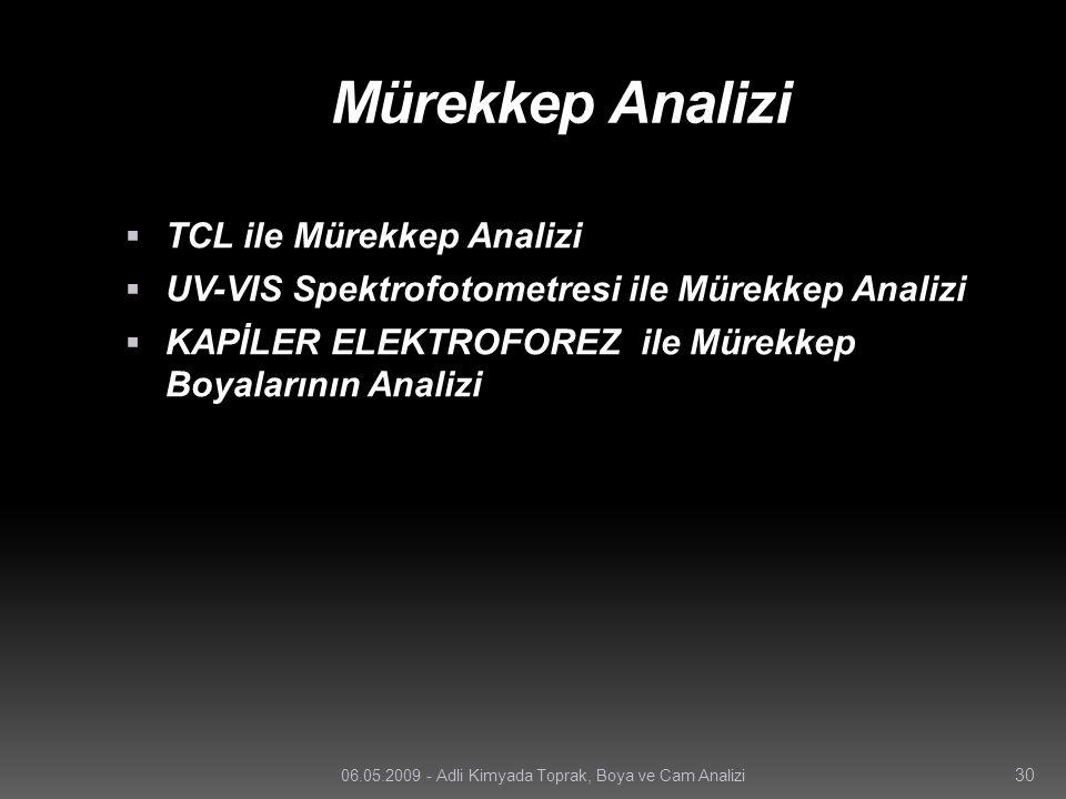 Mürekkep Analizi TCL ile Mürekkep Analizi