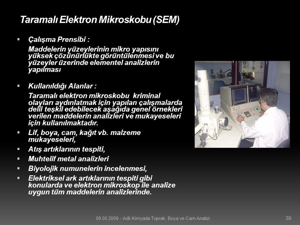Taramalı Elektron Mikroskobu (SEM)