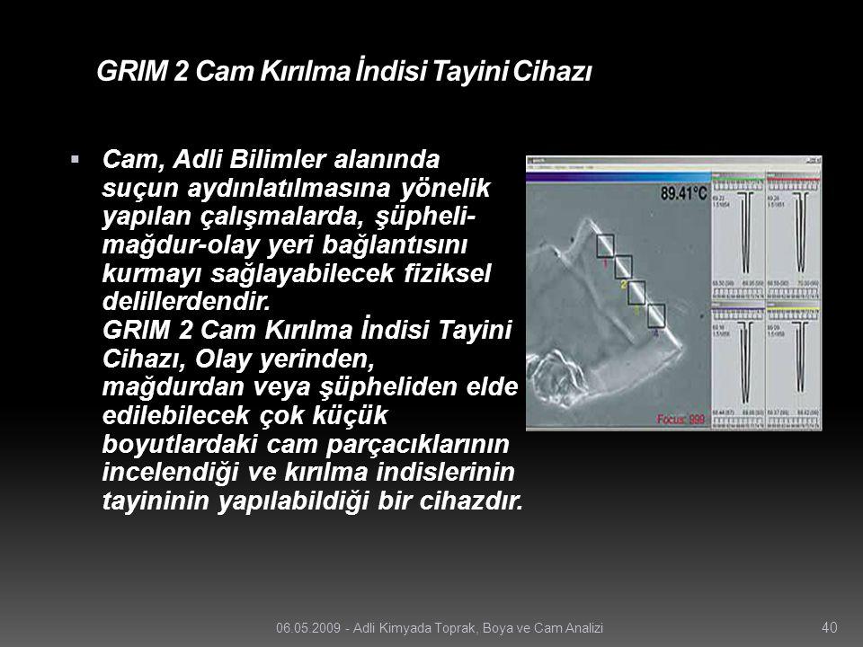 GRIM 2 Cam Kırılma İndisi Tayini Cihazı