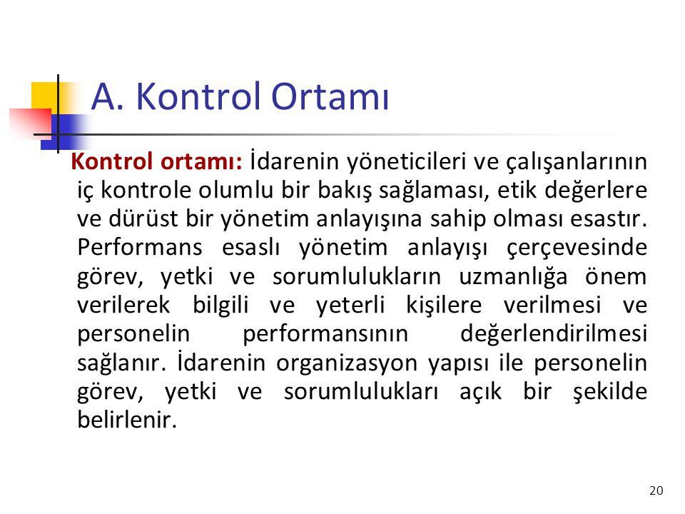A. Kontrol Ortamı