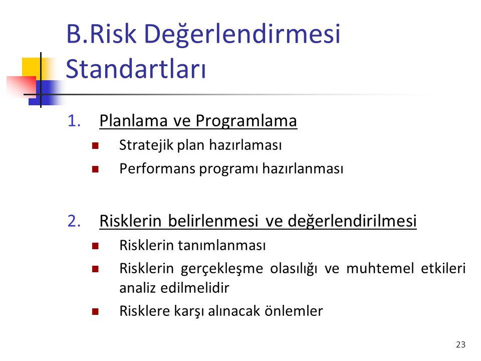 B.Risk Değerlendirmesi Standartları