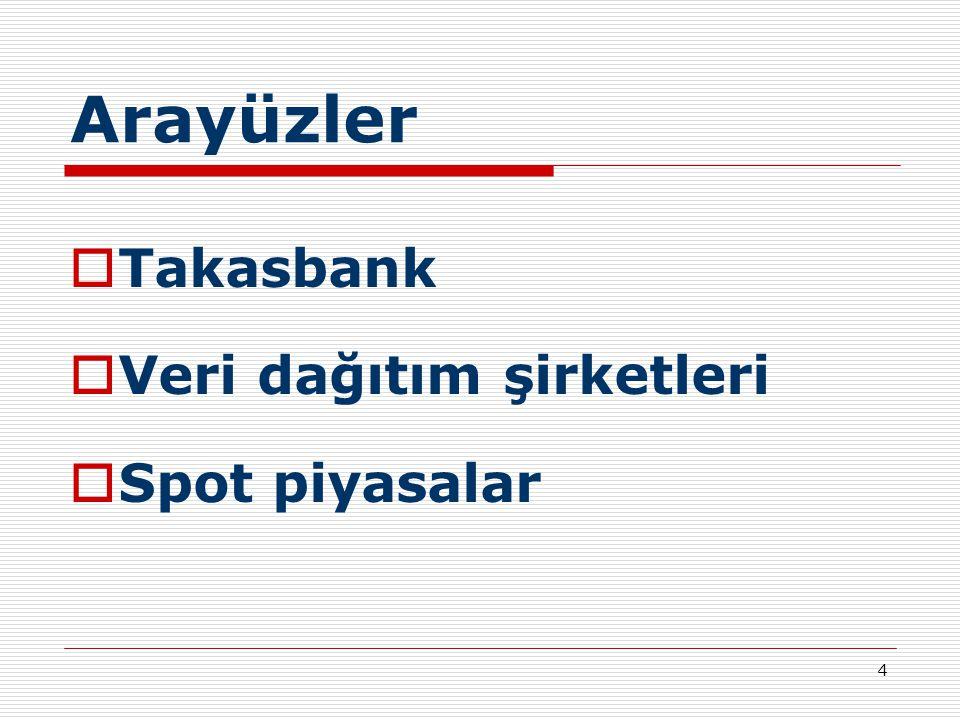 Arayüzler Takasbank Veri dağıtım şirketleri Spot piyasalar