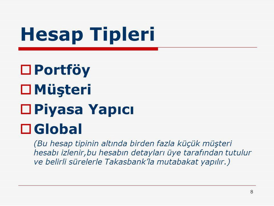 Hesap Tipleri Portföy Müşteri Piyasa Yapıcı Global