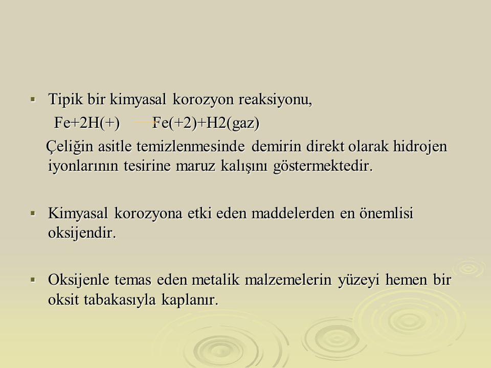 Tipik bir kimyasal korozyon reaksiyonu,
