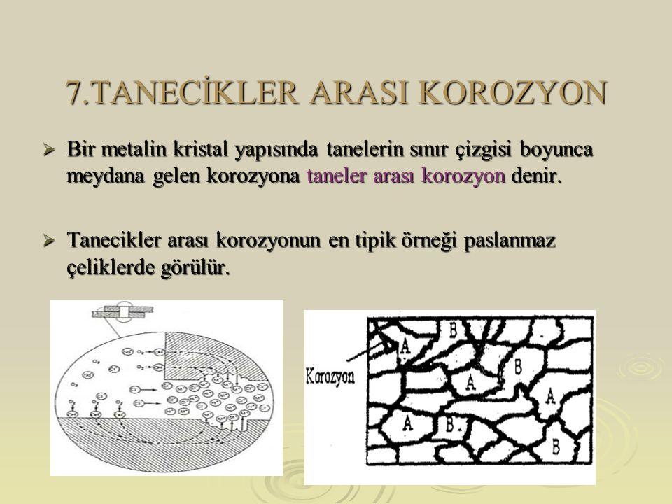 7.TANECİKLER ARASI KOROZYON