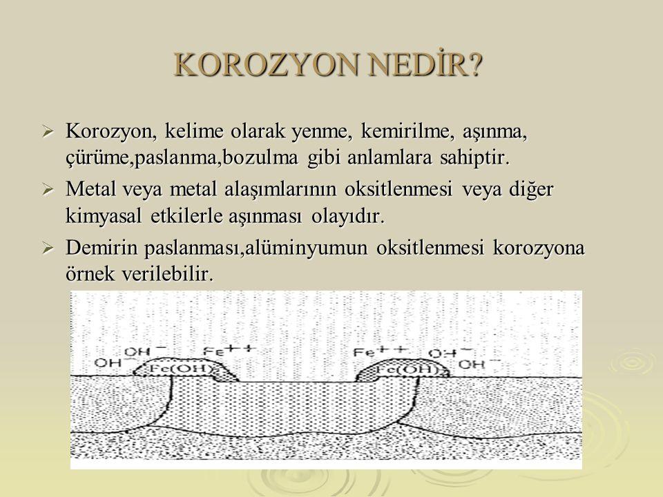 KOROZYON NEDİR Korozyon, kelime olarak yenme, kemirilme, aşınma, çürüme,paslanma,bozulma gibi anlamlara sahiptir.