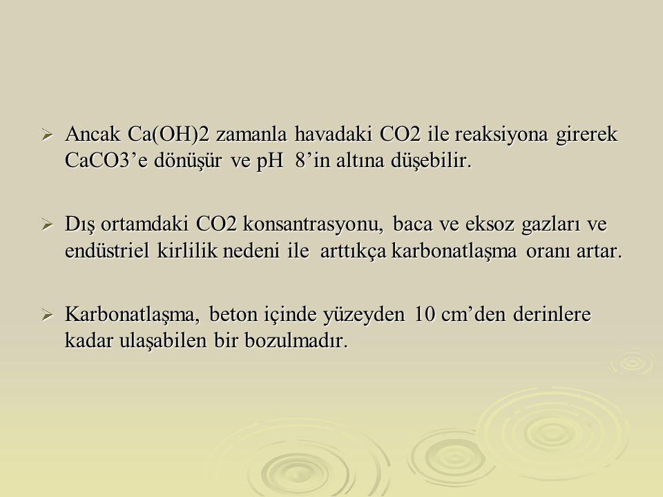 Ancak Ca(OH)2 zamanla havadaki CO2 ile reaksiyona girerek CaCO3'e dönüşür ve pH 8'in altına düşebilir.