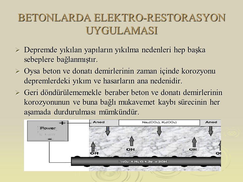 BETONLARDA ELEKTRO-RESTORASYON UYGULAMASI