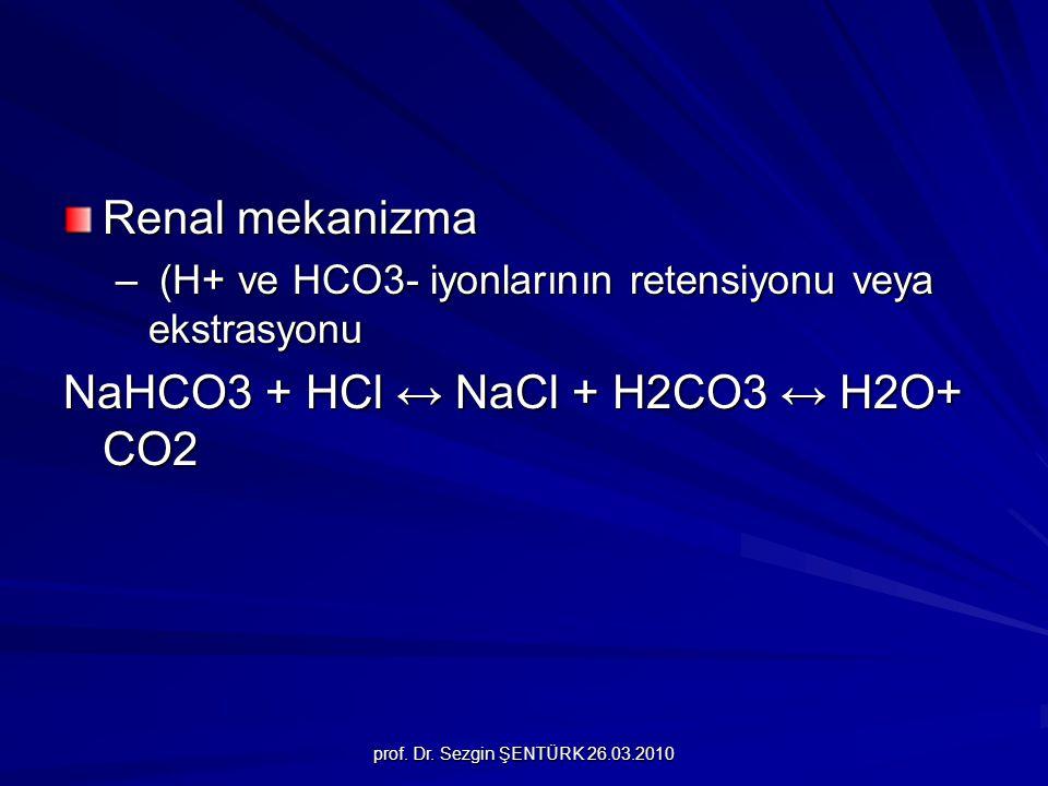 NaHCO3 + HCl ↔ NaCl + H2CO3 ↔ H2O+ CO2