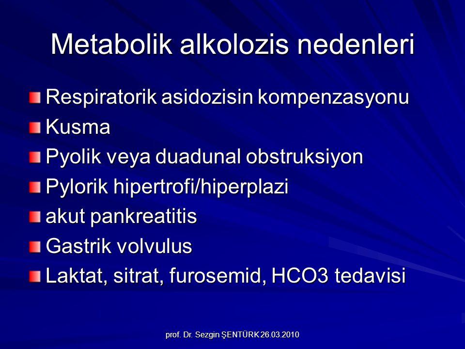 Metabolik alkolozis nedenleri