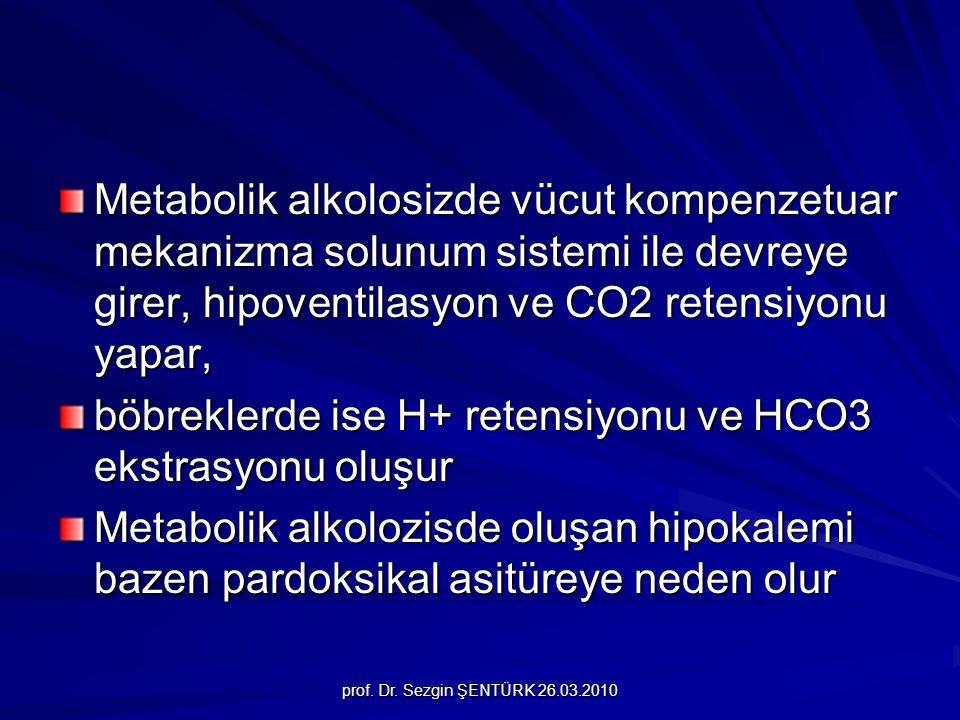 böbreklerde ise H+ retensiyonu ve HCO3 ekstrasyonu oluşur