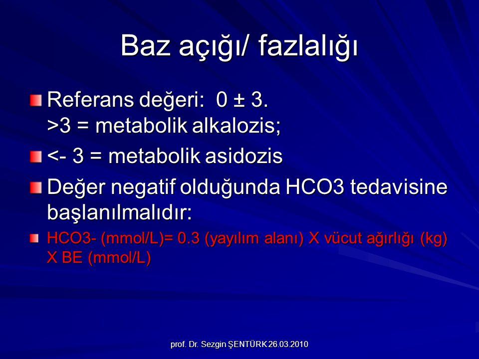 Baz açığı/ fazlalığı Referans değeri: 0 ± 3. >3 = metabolik alkalozis; <- 3 = metabolik asidozis.