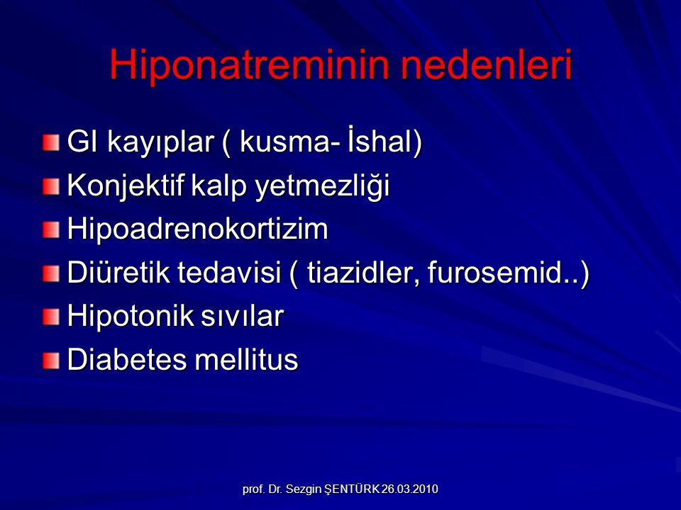 Hiponatreminin nedenleri