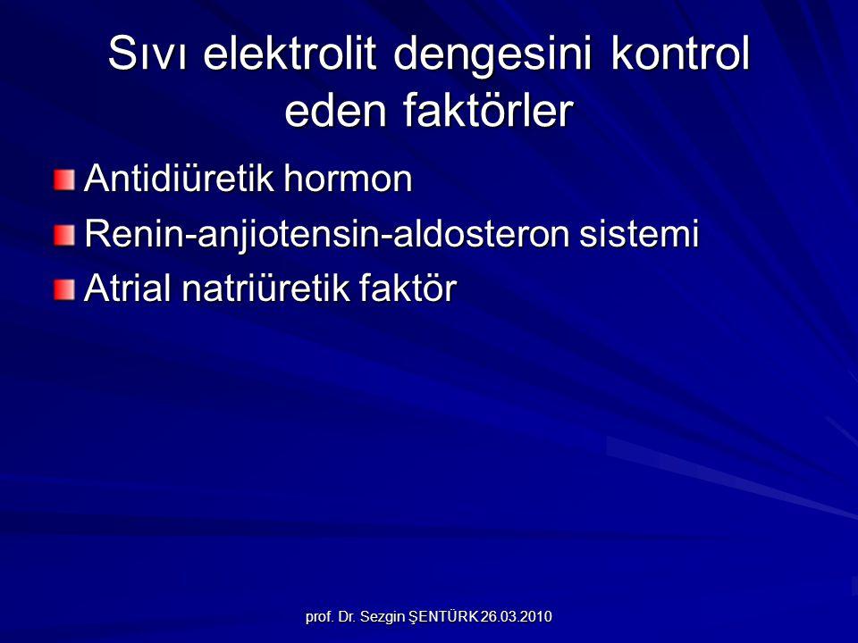 Sıvı elektrolit dengesini kontrol eden faktörler