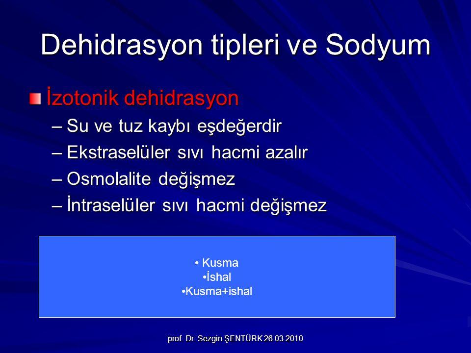 Dehidrasyon tipleri ve Sodyum
