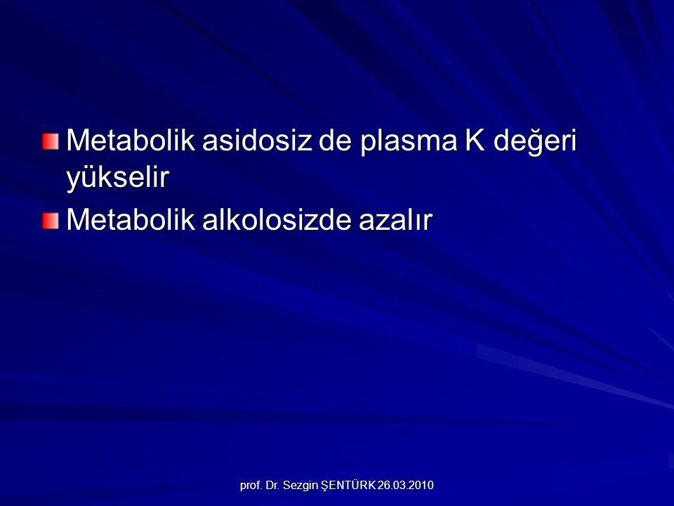 Metabolik asidosiz de plasma K değeri yükselir