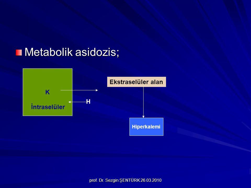 Metabolik asidozis; Ekstraselüler alan K H İntraselüler Hiperkalemi