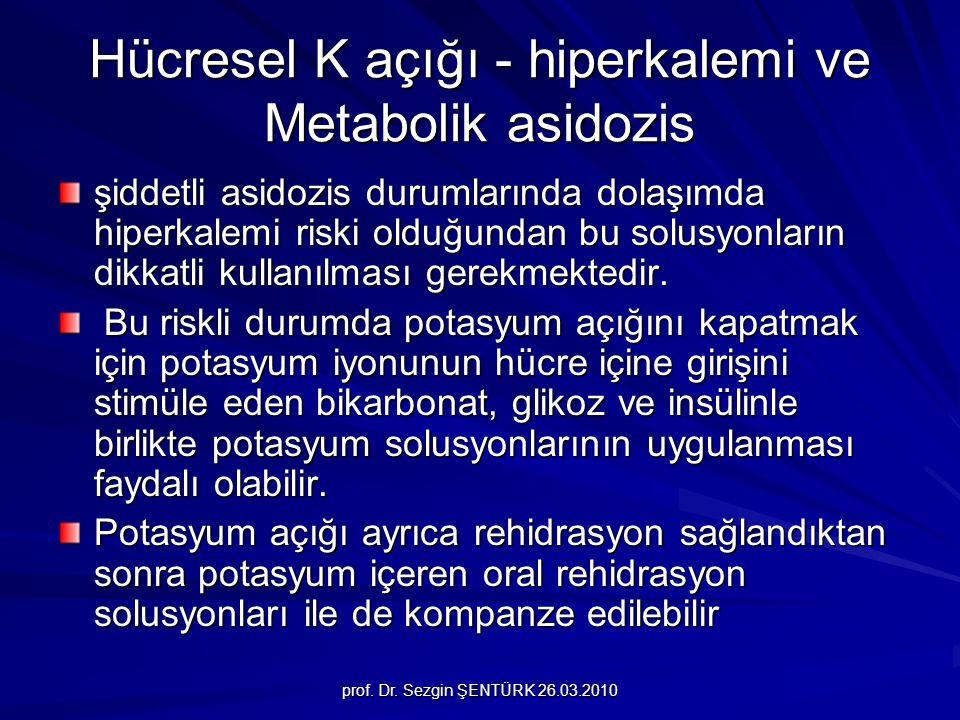 Hücresel K açığı - hiperkalemi ve Metabolik asidozis