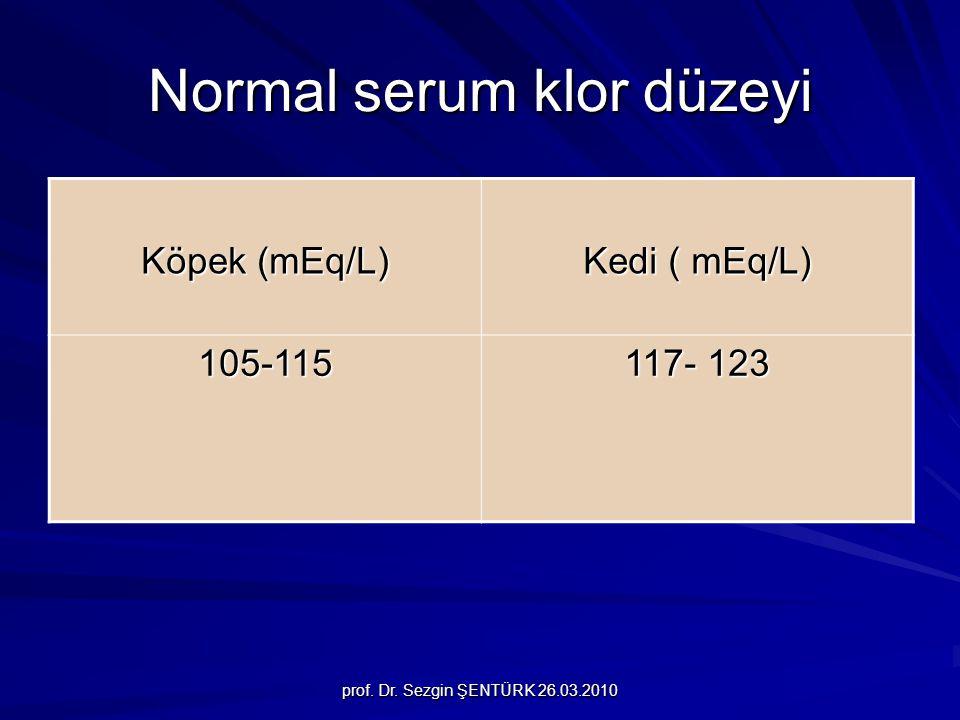 Normal serum klor düzeyi