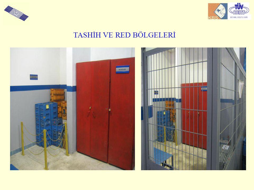 TASHİH VE RED BÖLGELERİ