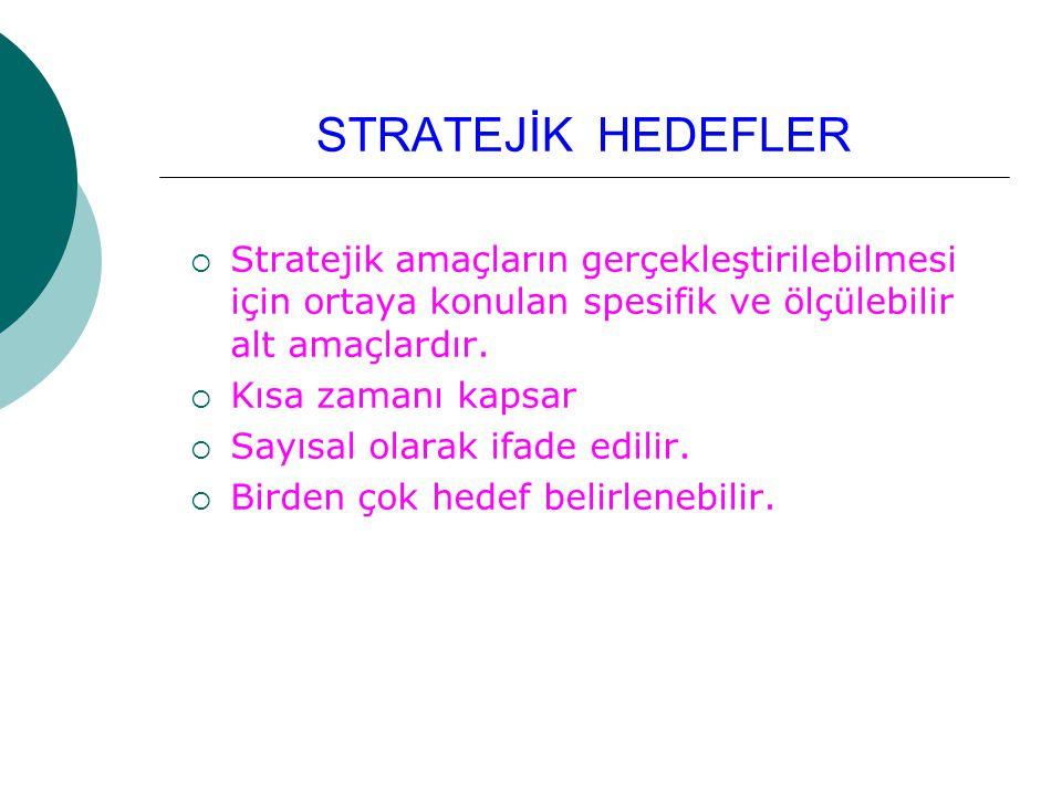 STRATEJİK HEDEFLER Stratejik amaçların gerçekleştirilebilmesi için ortaya konulan spesifik ve ölçülebilir alt amaçlardır.