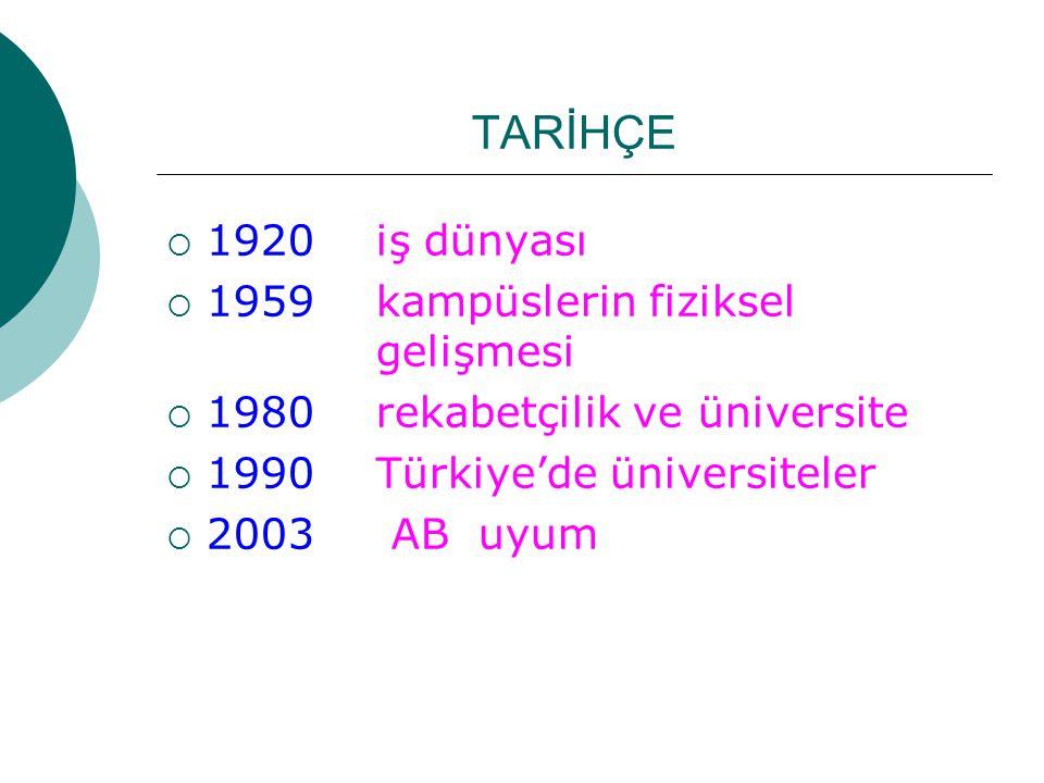 TARİHÇE 1920 iş dünyası 1959 kampüslerin fiziksel gelişmesi