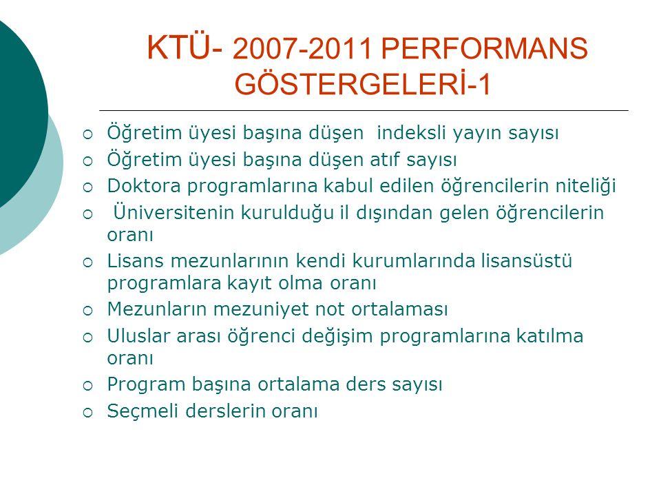 KTÜ- 2007-2011 PERFORMANS GÖSTERGELERİ-1