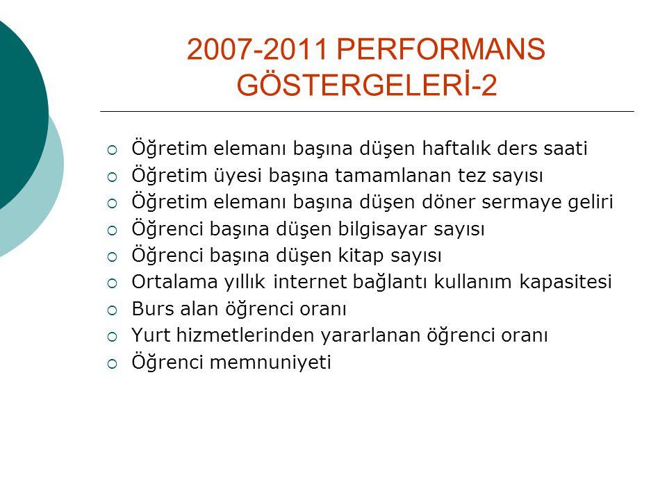 2007-2011 PERFORMANS GÖSTERGELERİ-2