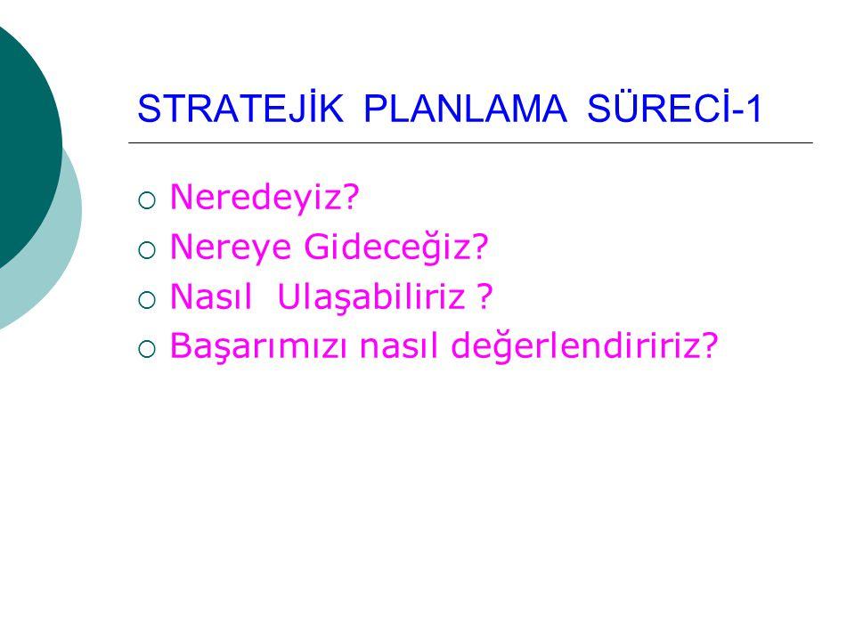 STRATEJİK PLANLAMA SÜRECİ-1