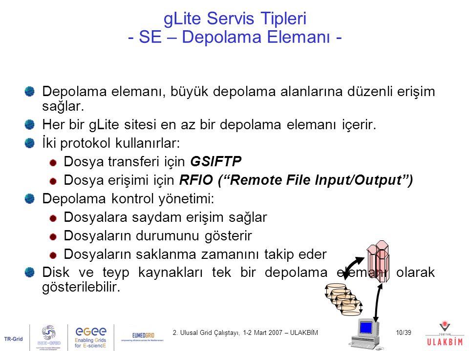 gLite Servis Tipleri - SE – Depolama Elemanı -
