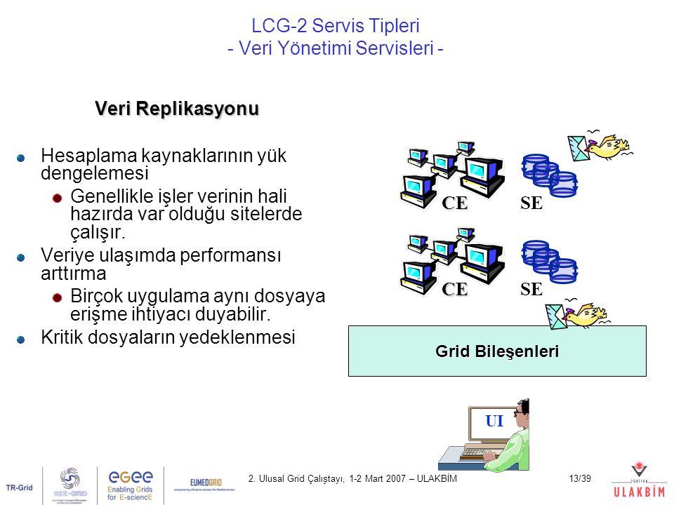 LCG-2 Servis Tipleri - Veri Yönetimi Servisleri -