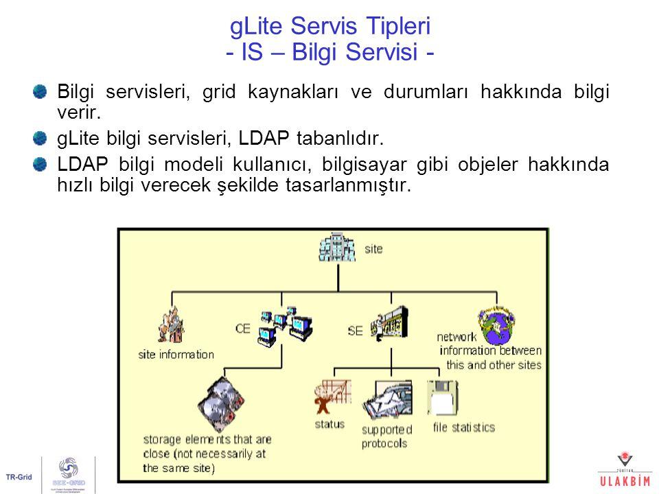 gLite Servis Tipleri - IS – Bilgi Servisi -
