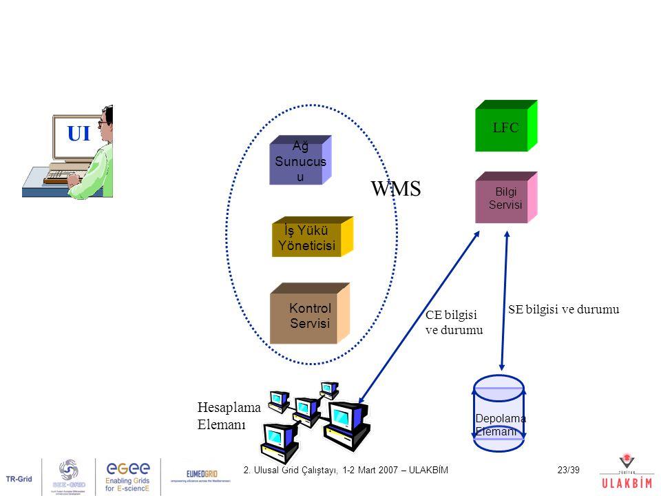 UI WMS LFC Hesaplama Elemanı Ağ Sunucusu İş Yükü Yöneticisi