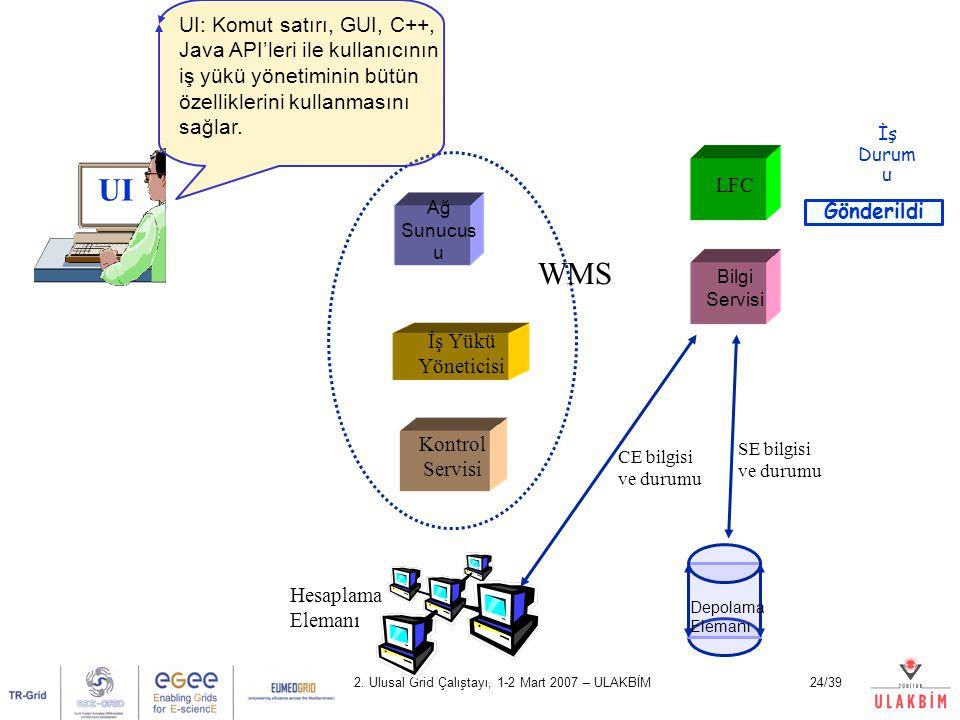 UI WMS UI: Komut satırı, GUI, C++, Java API'leri ile kullanıcının