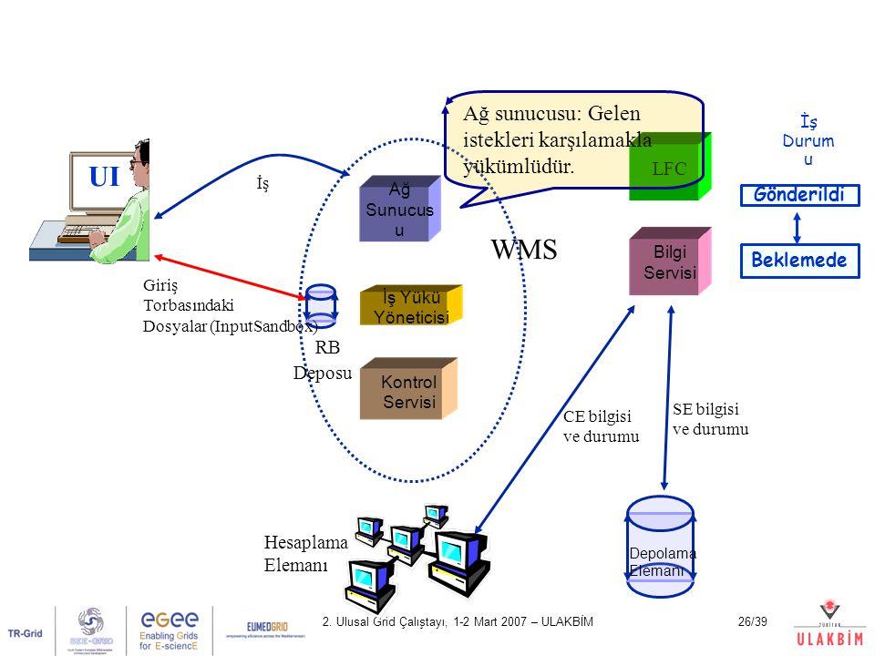 UI WMS RB Ağ sunucusu: Gelen istekleri karşılamakla yükümlüdür. LFC