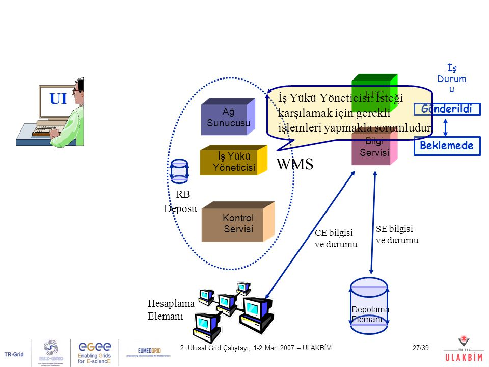 UI WMS RB İş Yükü Yöneticisi: İsteği karşılamak için gerekli