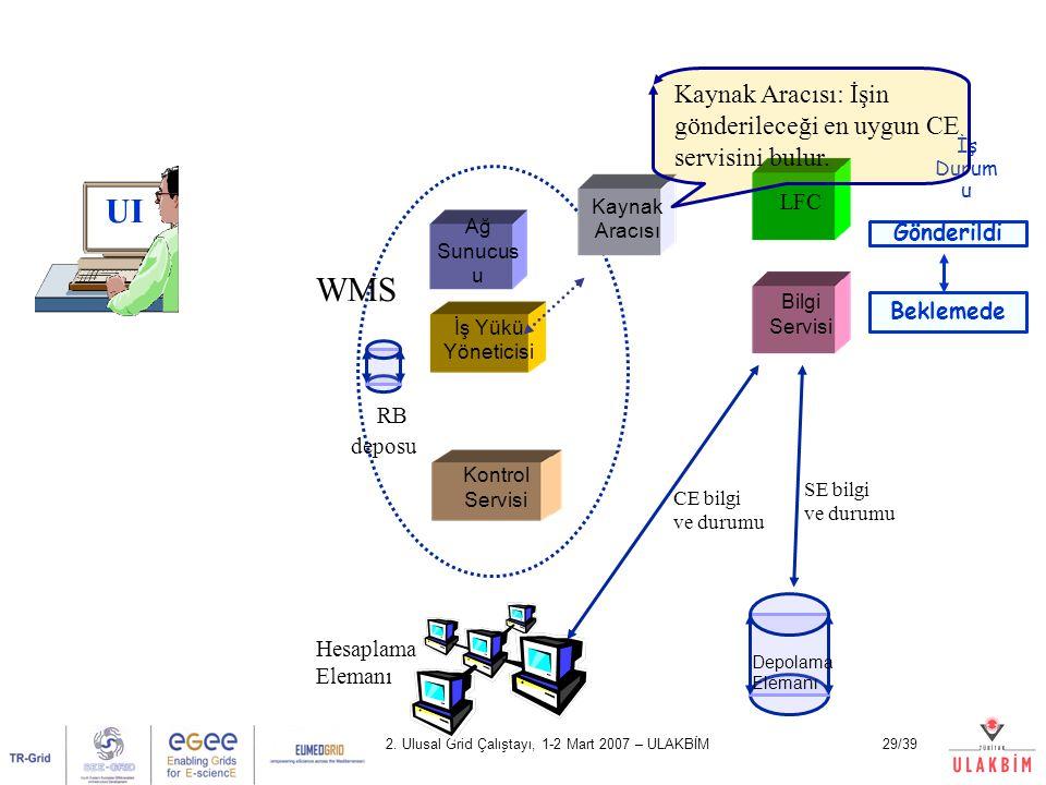 UI WMS RB Kaynak Aracısı: İşin gönderileceği en uygun CE