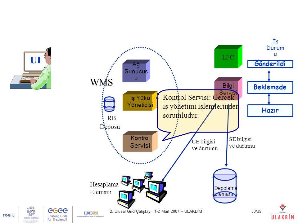 UI WMS RB Kontrol Servisi: Gerçek iş yönetimi işlemlerinden