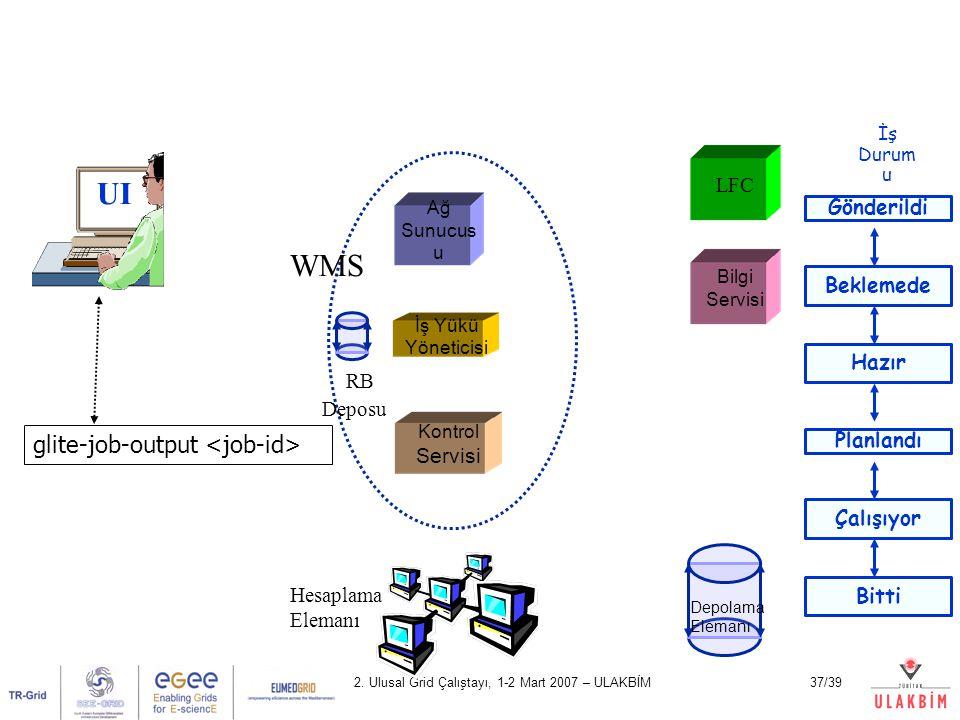 UI WMS RB glite-job-output <job-id> LFC Gönderildi Beklemede