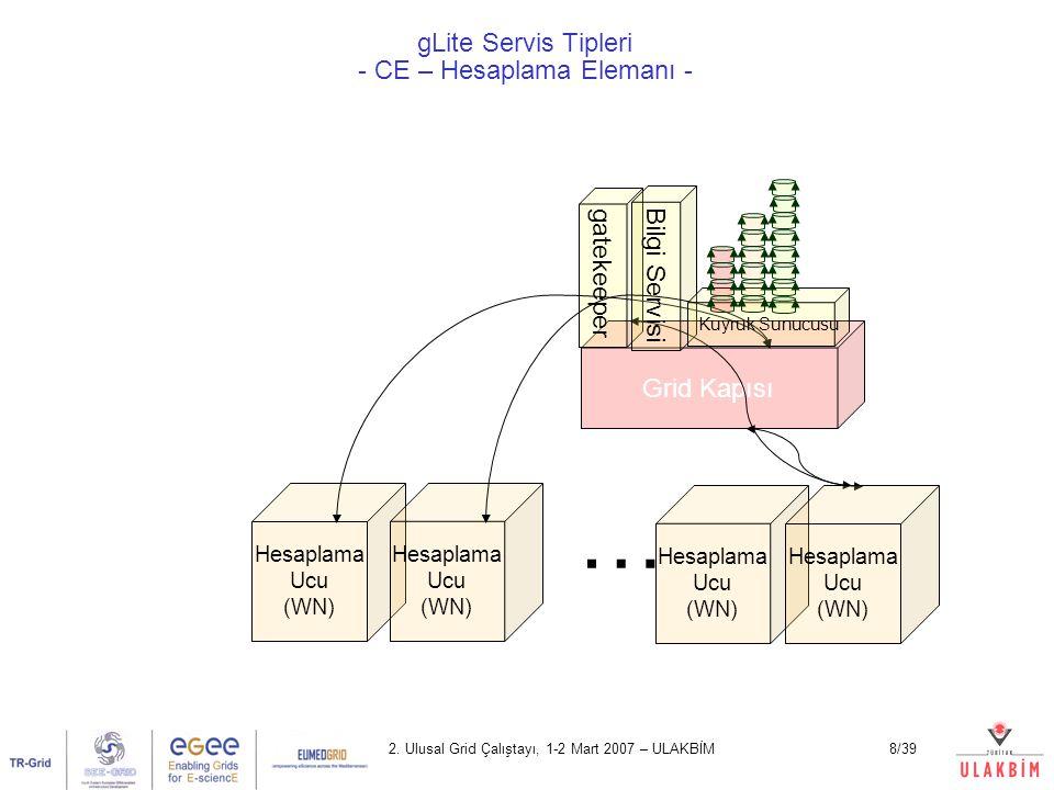 gLite Servis Tipleri - CE – Hesaplama Elemanı -