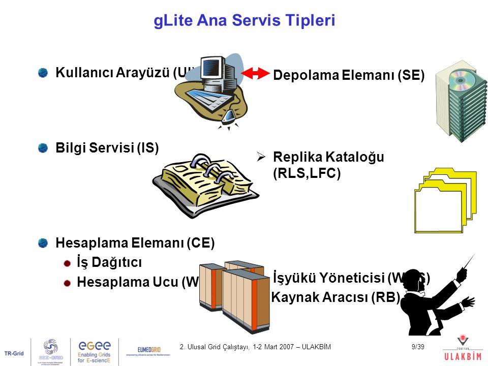 gLite Ana Servis Tipleri