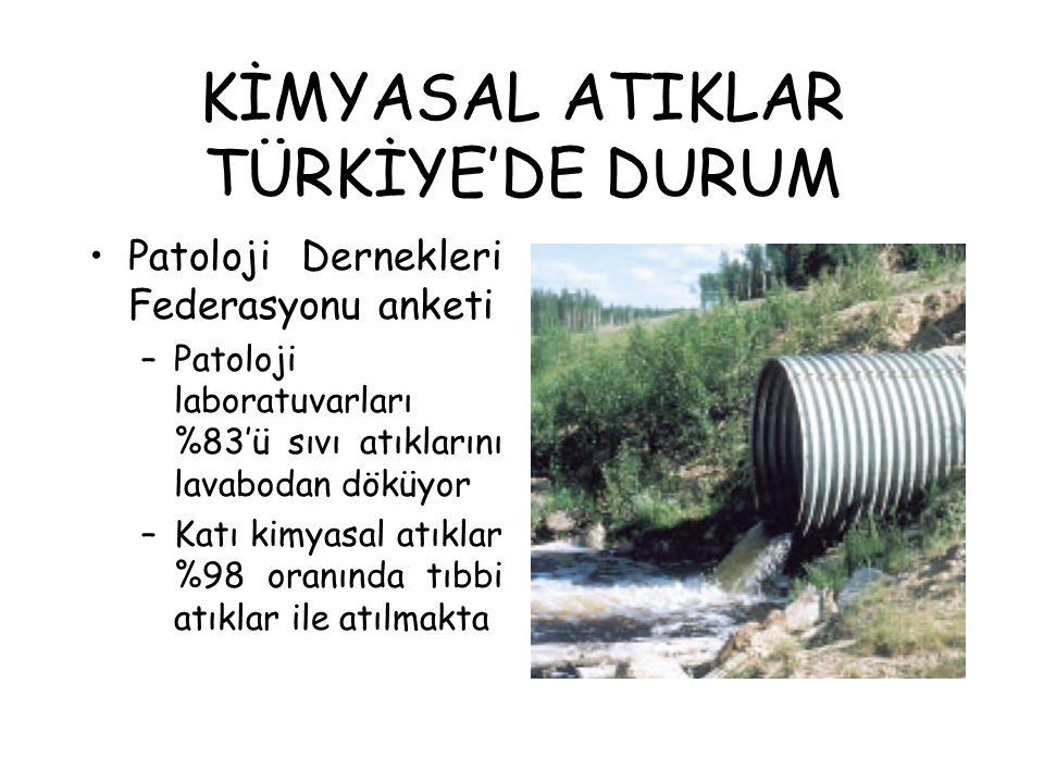 KİMYASAL ATIKLAR TÜRKİYE'DE DURUM