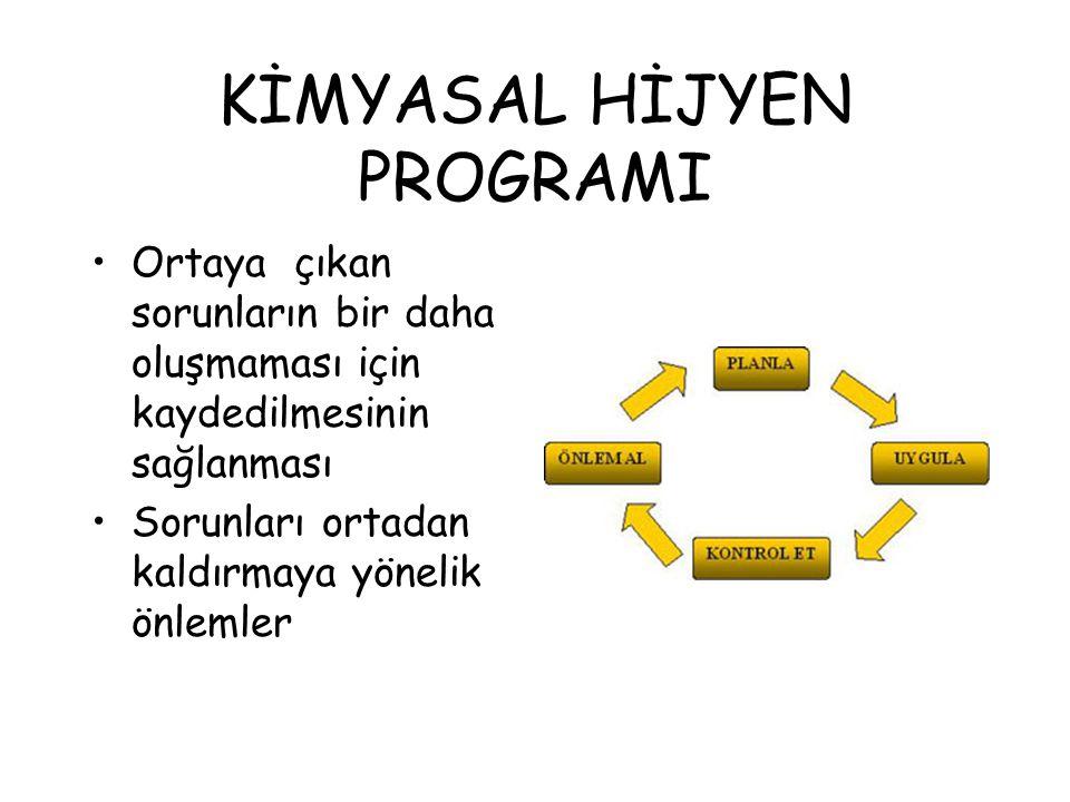 KİMYASAL HİJYEN PROGRAMI