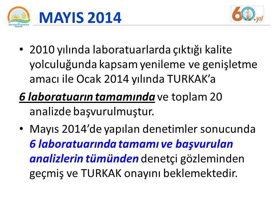 MAYIS 2014 2010 yılında laboratuarlarda çıktığı kalite yolculuğunda kapsam yenileme ve genişletme amacı ile Ocak 2014 yılında TURKAK'a.