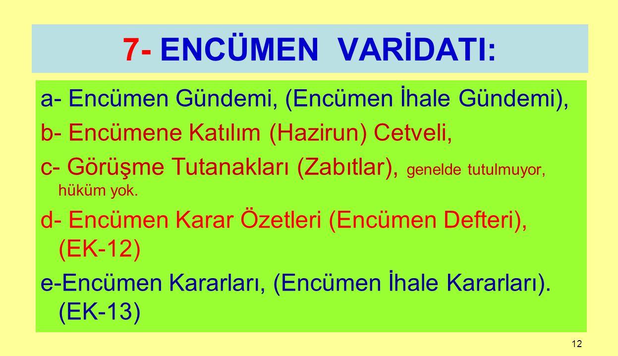 7- ENCÜMEN VARİDATI: a- Encümen Gündemi, (Encümen İhale Gündemi),